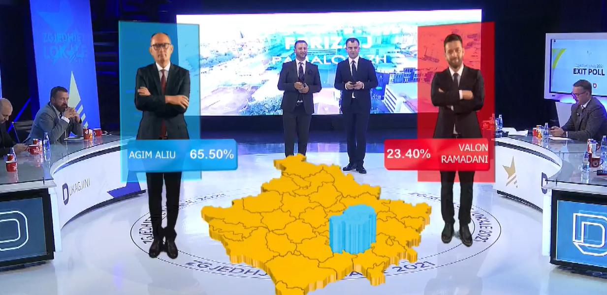 Screenshot 6 201 1233x600 - EXIT POLL për Ferizaj: Agim Aliu fiton pa balotazh