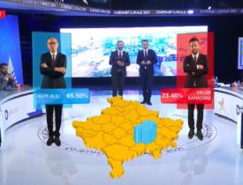 Screenshot 6 201 275x210 - EXIT POLL për Ferizaj: Agim Aliu fiton pa balotazh