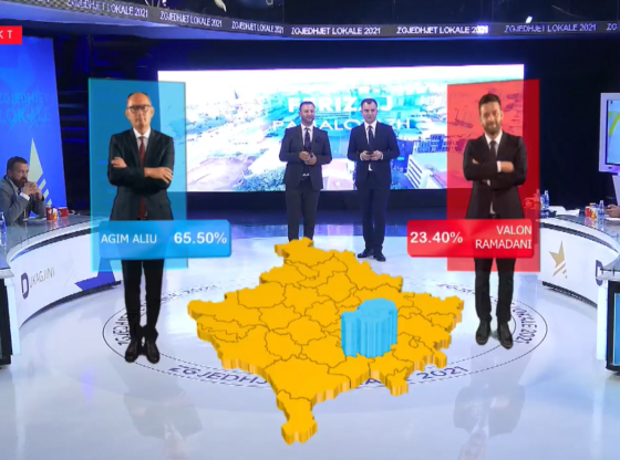 Screenshot 6 201 560x416 - EXIT POLL për Ferizaj: Agim Aliu fiton pa balotazh